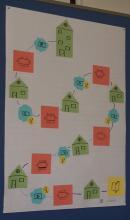 Kreative Gestaltung eines mediendidaktischen Lehrkonzepts im Workshop Mediendidaktisches Design an der KatHO